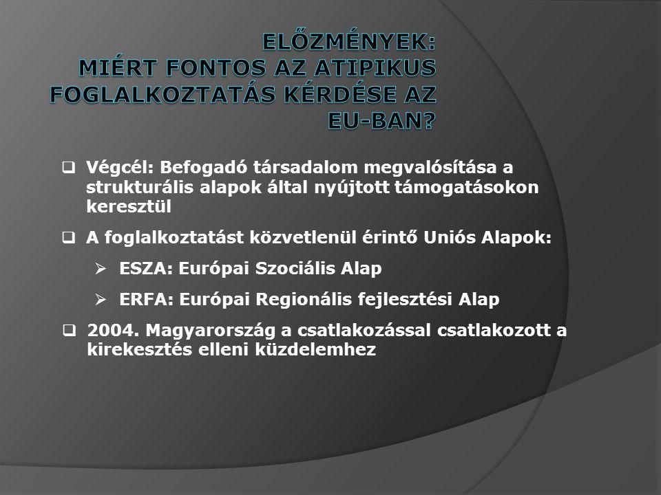  Végcél: Befogadó társadalom megvalósítása a strukturális alapok által nyújtott támogatásokon keresztül  A foglalkoztatást közvetlenül érintő Uniós Alapok:  ESZA: Európai Szociális Alap  ERFA: Európai Regionális fejlesztési Alap  2004.
