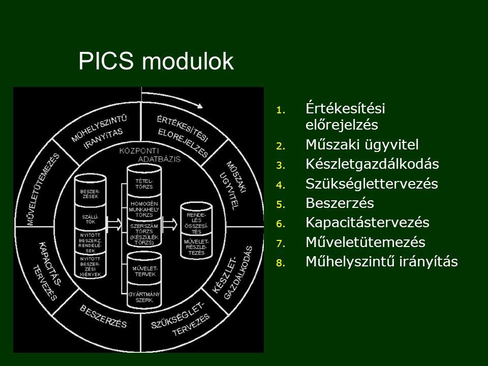 PICS modulok 1.Értékesítési előrejelzés 2. Műszaki ügyvitel 3.