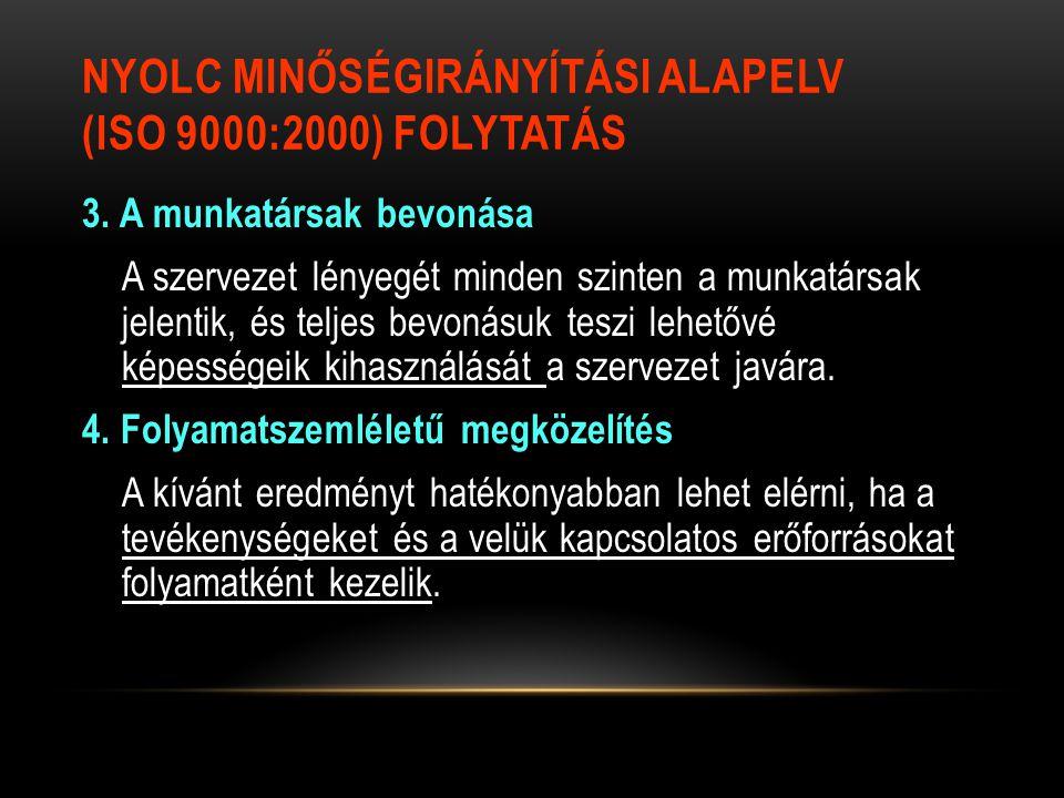 NYOLC MINŐSÉGIRÁNYÍTÁSI ALAPELV (ISO 9000:2000) FOLYTATÁS 3.