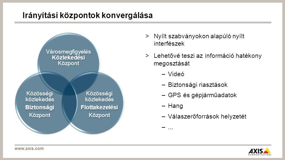 www.axis.com >Nyílt szabványokon alapúló nyílt interfészek >Lehetővé teszi az információ hatékony megosztását –Videó –Biztonsági riasztások –GPS és gépjárműadatok –Hang –Válaszerőforrások helyzetét –...