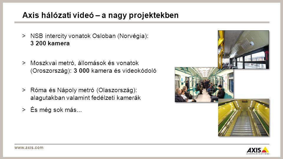 www.axis.com >NSB intercity vonatok Osloban (Norvégia): 3 200 kamera >Moszkvai metró, állomások és vonatok (Oroszország): 3 000 kamera és videokódoló >Róma és Nápoly metró (Olaszország): alagutakban valamint fedélzeti kamerák >És még sok más...