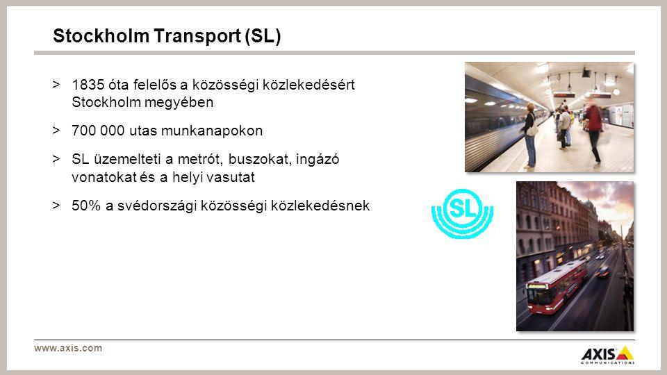 www.axis.com >1835 óta felelős a közösségi közlekedésért Stockholm megyében >700 000 utas munkanapokon >SL üzemelteti a metrót, buszokat, ingázó vonatokat és a helyi vasutat >50% a svédországi közösségi közlekedésnek Stockholm Transport (SL)