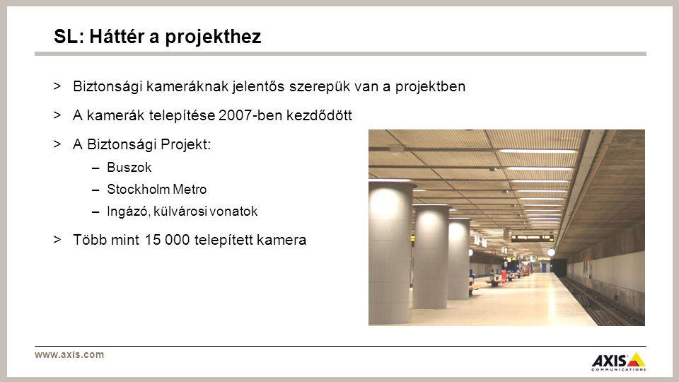 www.axis.com >Biztonsági kameráknak jelentős szerepük van a projektben >A kamerák telepítése 2007-ben kezdődött >A Biztonsági Projekt: –Buszok –Stockholm Metro –Ingázó, külvárosi vonatok >Több mint 15 000 telepített kamera SL: Háttér a projekthez