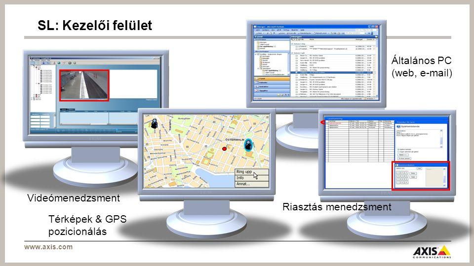 www.axis.com Általános PC (web, e-mail) SL: Kezelői felület Videómenedzsment Térképek & GPS pozicionálás Riasztás menedzsment
