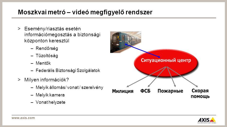www.axis.com >Esemény/riasztás esetén információmegosztás a biztonsági központon keresztül –Rendőrség –Tűzoltóság –Mentők –Federális Biztonsági Szolgálatok >Milyen információk.