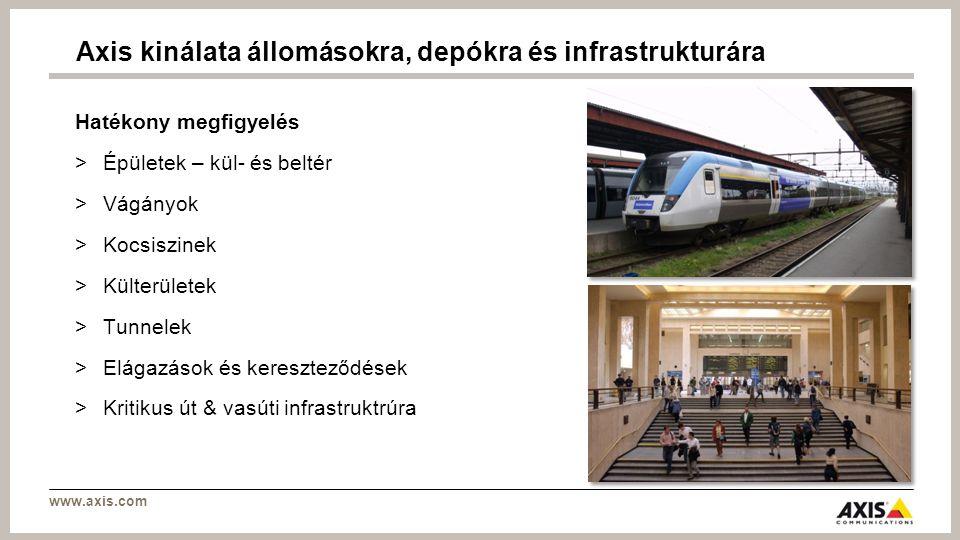 www.axis.com Hatékony megfigyelés >Épületek – kül- és beltér >Vágányok >Kocsiszinek >Külterületek >Tunnelek >Elágazások és kereszteződések >Kritikus út & vasúti infrastruktrúra Axis kinálata állomásokra, depókra és infrastrukturára
