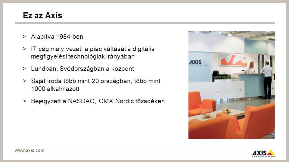 www.axis.com Axis video értékesítés1996-2009 MSEK
