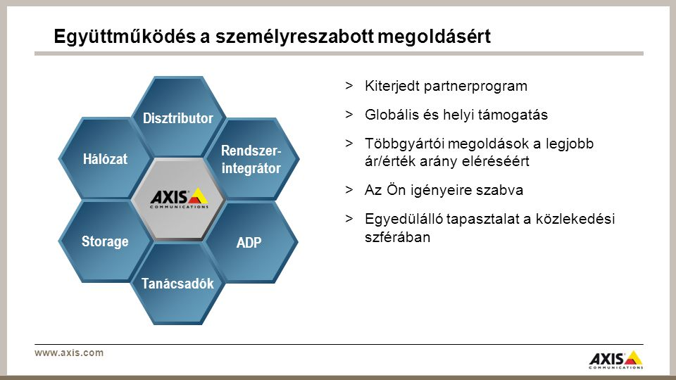 www.axis.com >Kiterjedt partnerprogram >Globális és helyi támogatás >Többgyártói megoldások a legjobb ár/érték arány eléréséért >Az Ön igényeire szabva >Egyedülálló tapasztalat a közlekedési szférában Együttműködés a személyreszabott megoldásért Disztributor Rendszer- integrátor ADPTanácsadókHálózatStorage