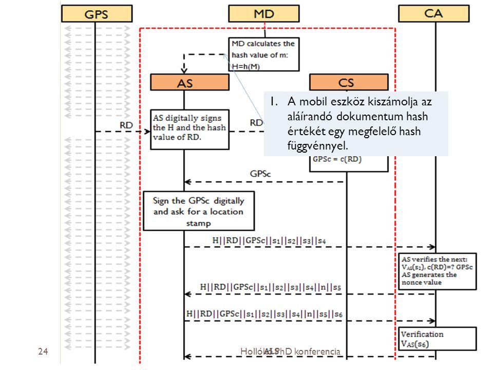 2013.04.04.24 1.A mobil eszköz kiszámolja az aláírandó dokumentum hash értékét egy megfelelő hash függvénnyel.