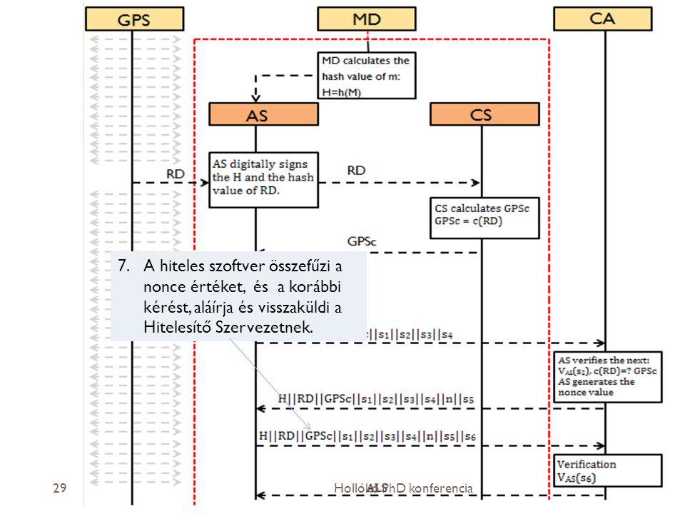 2013.04.04.29 7.A hiteles szoftver összefűzi a nonce értéket, és a korábbi kérést, aláírja és visszaküldi a Hitelesítő Szervezetnek.