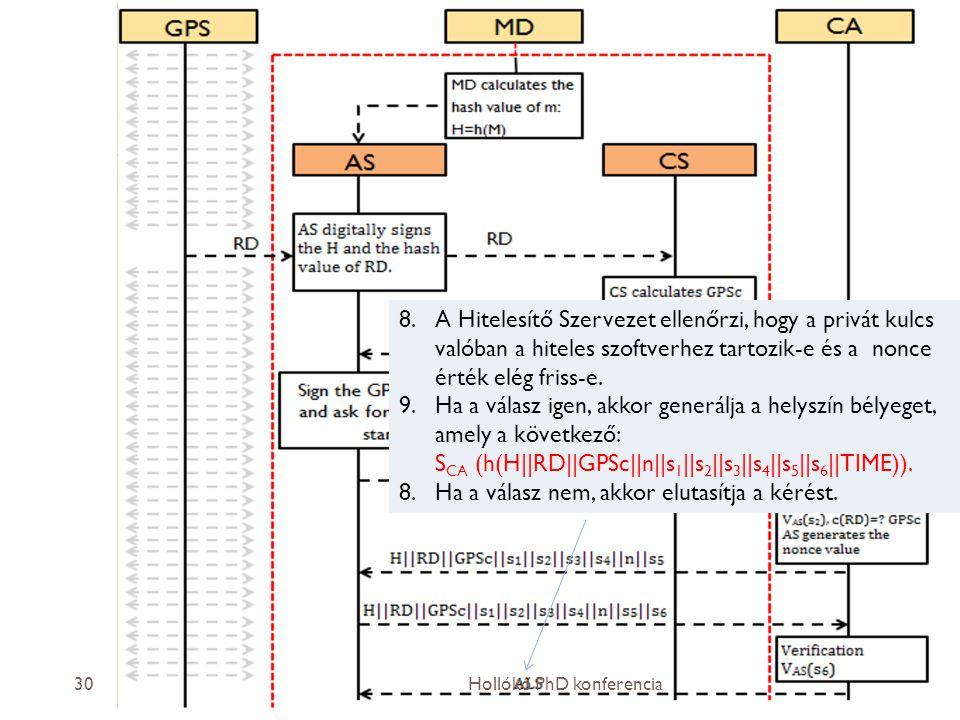 2013.04.04.30 8.A Hitelesítő Szervezet ellenőrzi, hogy a privát kulcs valóban a hiteles szoftverhez tartozik-e és a nonce érték elég friss-e.