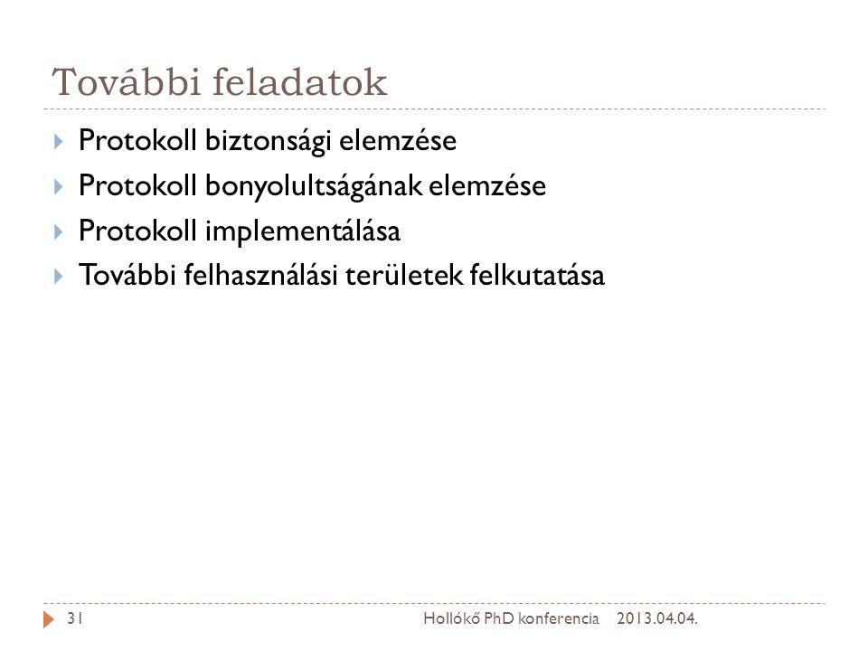 További feladatok  Protokoll biztonsági elemzése  Protokoll bonyolultságának elemzése  Protokoll implementálása  További felhasználási területek felkutatása 2013.04.04.31Hollókő PhD konferencia