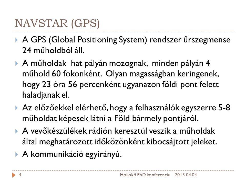 2013.04.04.25 2.A hiteles szoftver veszi a nyers adatokat a GPS műholdaktól, aláírja a saját privát kulcsával, és eltárolja.