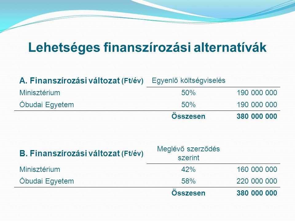 Lehetséges finanszírozási alternatívák A.