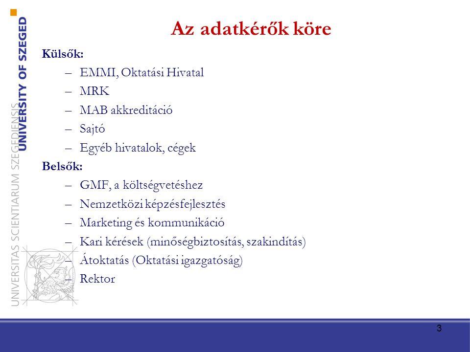 Külsők: –EMMI, Oktatási Hivatal –MRK –MAB akkreditáció –Sajtó –Egyéb hivatalok, cégek Belsők: –GMF, a költségvetéshez –Nemzetközi képzésfejlesztés –Marketing és kommunikáció –Kari kérések (minőségbiztosítás, szakindítás) –Átoktatás (Oktatási igazgatóság) –Rektor 3 Az adatkérők köre
