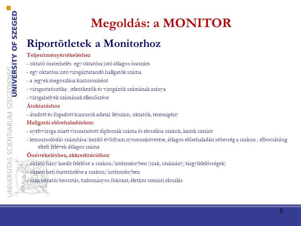 Riportötletek a Monitorhoz Teljesítményértékeléshez - oktató óraterhelés egy oktatóra jutó átlagos óraszám - egy oktatóra jutó vizsgáztatandó hallgató