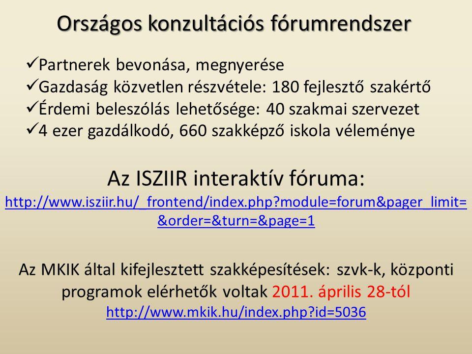 Az ISZIIR interaktív fóruma: http://www.isziir.hu/_frontend/index.php?module=forum&pager_limit= &order=&turn=&page=1 Az MKIK által kifejlesztett szakképesítések: szvk-k, központi programok elérhetők voltak 2011.