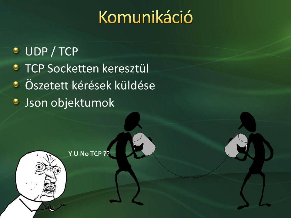 UDP / TCP TCP Socketten keresztül Öszetett kérések küldése Json objektumok Y U No TCP ??