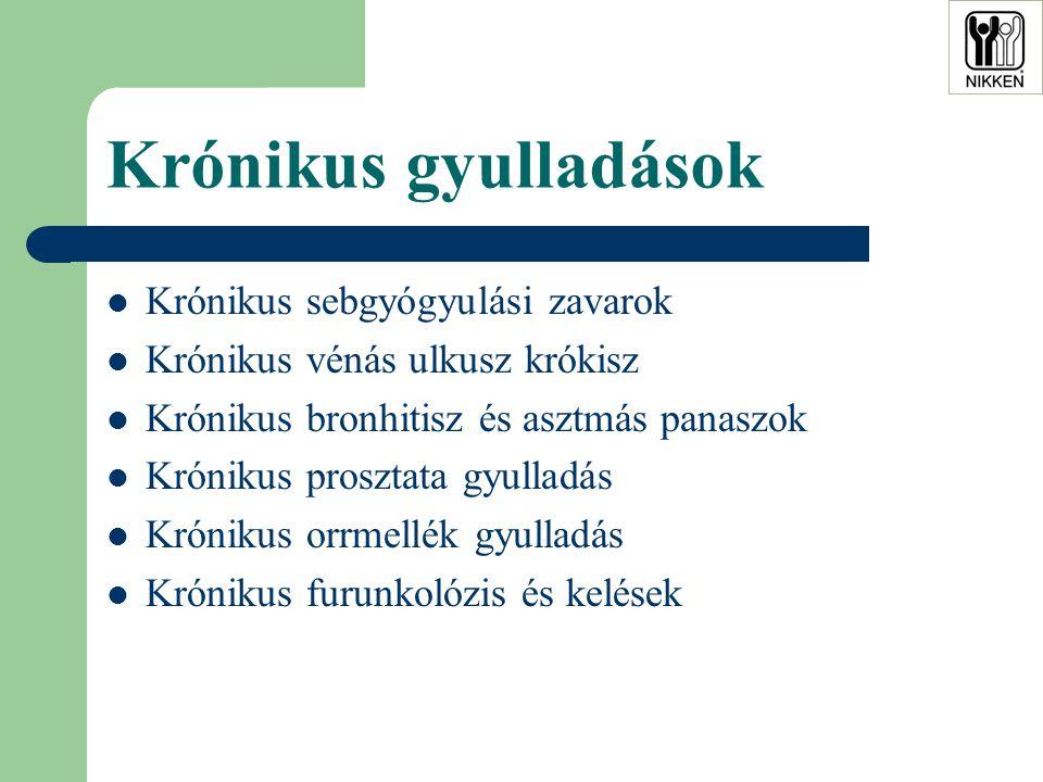 Krónikus gyulladások  Krónikus sebgyógyulási zavarok  Krónikus vénás ulkusz krókisz  Krónikus bronhitisz és asztmás panaszok  Krónikus prosztata gyulladás  Krónikus orrmellék gyulladás  Krónikus furunkolózis és kelések