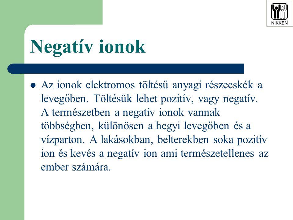 Negatív ionok  Az ionok elektromos töltésű anyagi részecskék a levegőben.