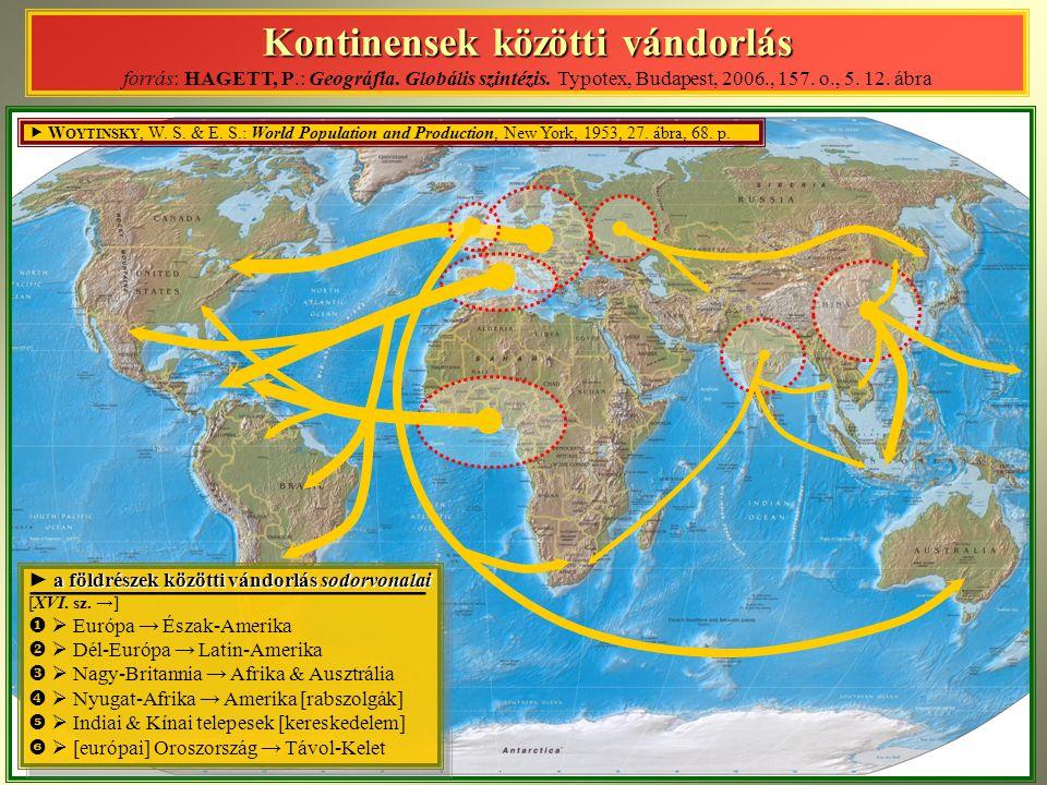 Kontinensek közötti vándorlás Kontinensek közötti vándorlás forrás: HAGETT, P.: Geográfia. Globális szintézis. Typotex, Budapest, 2006., 157. o., 5. 1