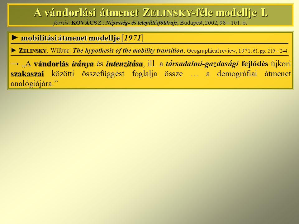A vándorlási átmenet Z ELINSKY -féle modellje I. A vándorlási átmenet Z ELINSKY -féle modellje I. forrás: KOVÁCS Z.: Népesség- és településföldrajz, B