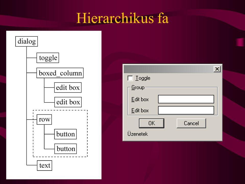 Hierarchikus fa