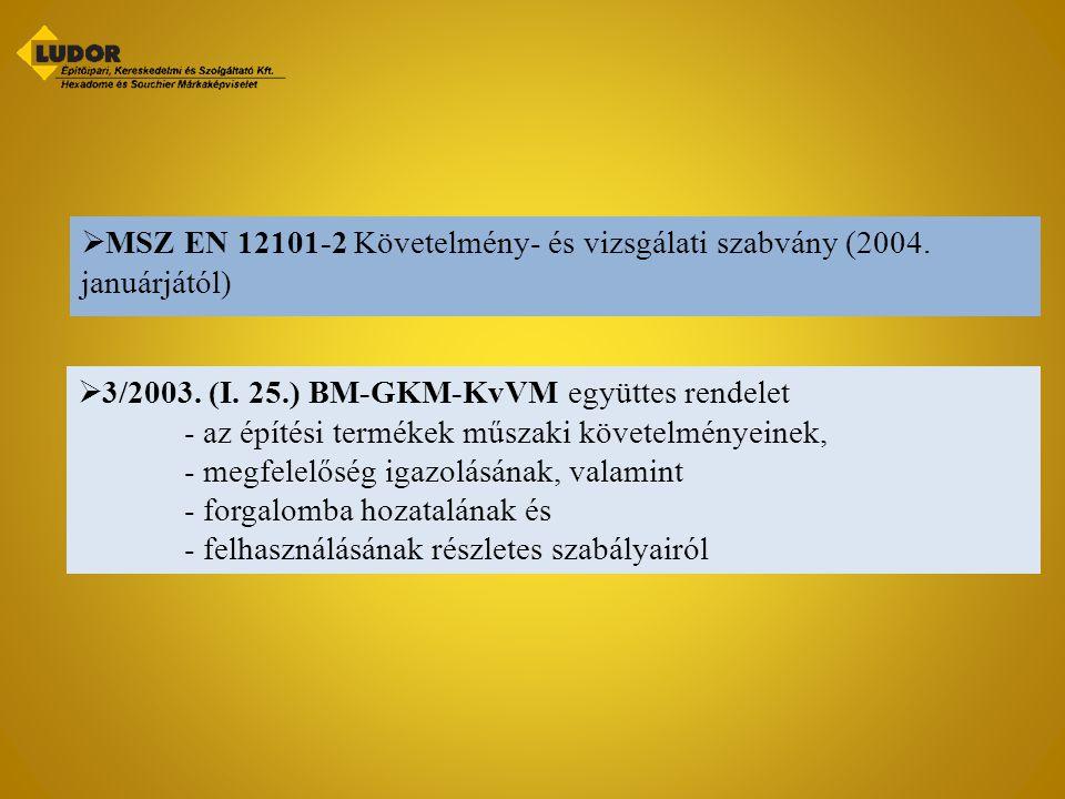  MSZ EN 12101-2 Követelmény- és vizsgálati szabvány (2004. januárjától)  3/2003. (I. 25.) BM-GKM-KvVM együttes rendelet - az építési termékek műszak