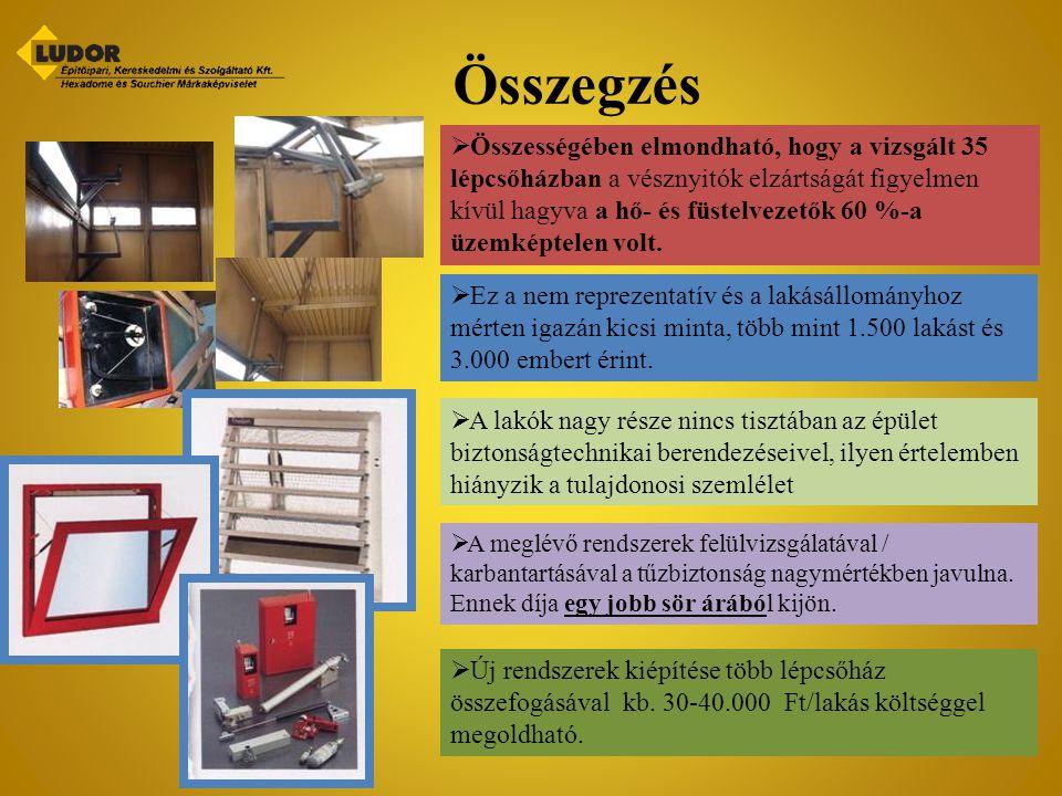 Összegzés  Összességében elmondható, hogy a vizsgált 35 lépcsőházban a vésznyitók elzártságát figyelmen kívül hagyva a hő- és füstelvezetők 60 %-a üz