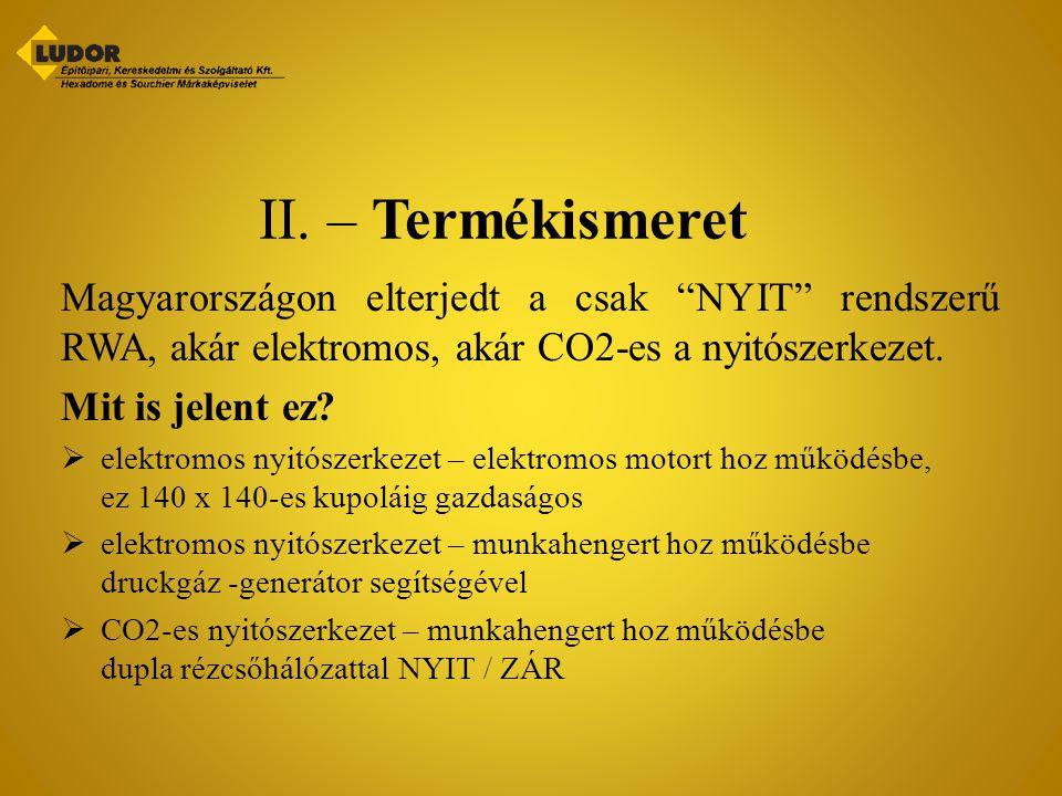 """II. – Termékismeret Magyarországon elterjedt a csak """"NYIT"""" rendszerű RWA, akár elektromos, akár CO2-es a nyitószerkezet. Mit is jelent ez?  elektromo"""