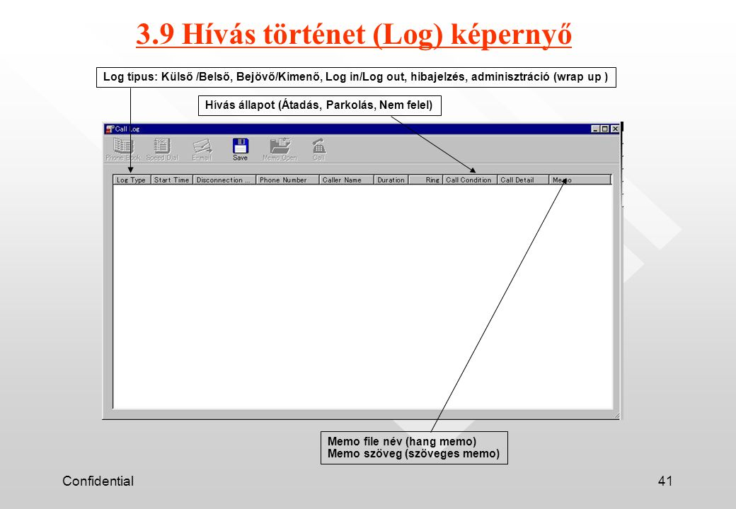 Confidential41 3.9 Hívás történet (Log) képernyő Log típus: Külső /Belső, Bejövő/Kimenő, Log in/Log out, hibajelzés, adminisztráció (wrap up ) Hívás állapot (Átadás, Parkolás, Nem felel) Memo file név (hang memo) Memo szöveg (szöveges memo)
