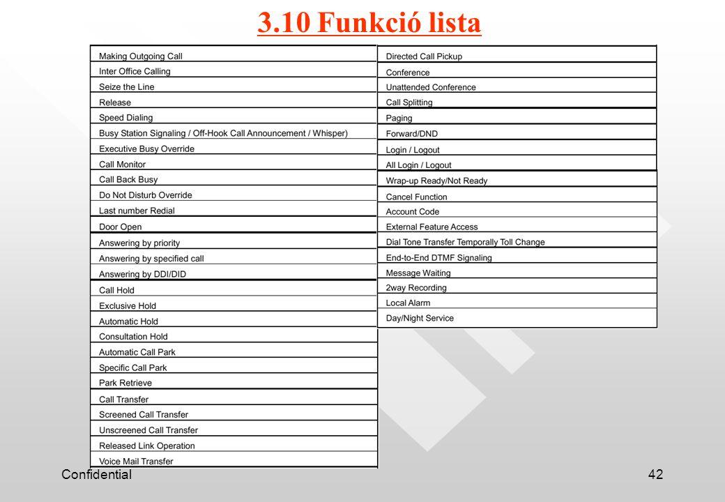 Confidential42 3.10 Funkció lista
