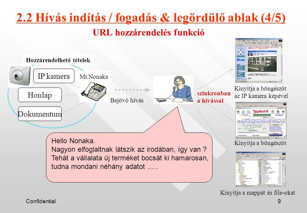 Confidential9 URL hozzárendelés funkció IP kamera Honlap Dokumentum Bejövő hívás Mr.Nonaka Kinyitja a böngészőt Kinyitja a mappát és file-okat Hello Nonaka.
