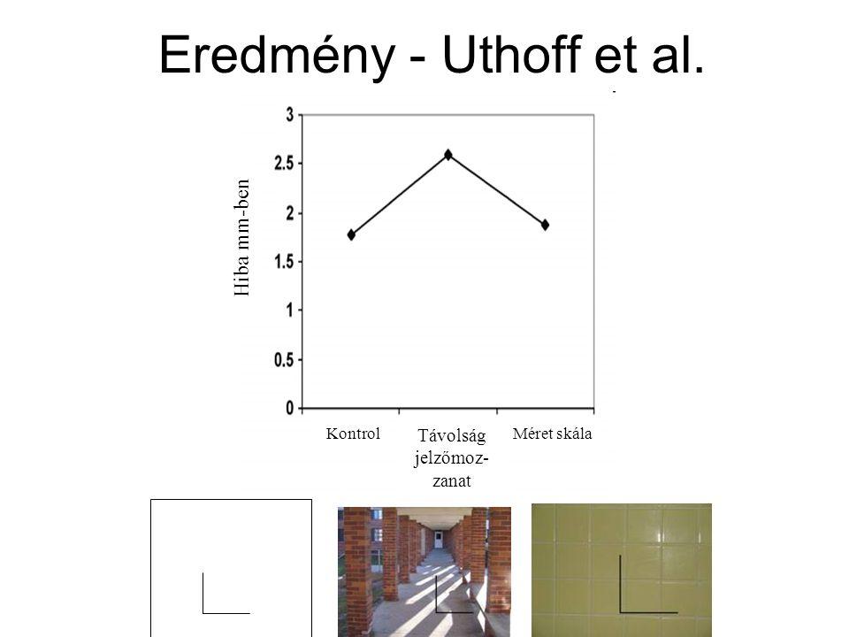 Eredmény - Uthoff et al. Távolság jelzőmoz- zanat Méret skálaKontrol Hiba mm-ben