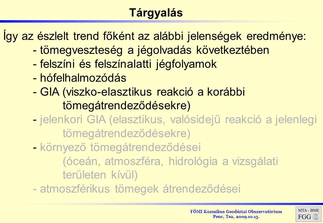 FÖMI Kozmikus Geodéziai Obszervatórium Penc, Tea, 2009.10.13. Tárgyalás Így az észlelt trend főként az alábbi jelenségek eredménye: - tömegveszteség a