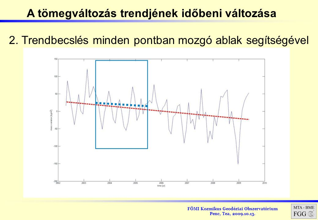 FÖMI Kozmikus Geodéziai Obszervatórium Penc, Tea, 2009.10.13. 1. A tömegváltozás trendjének becslése minden pontban2. Trendbecslés minden pontban mozg