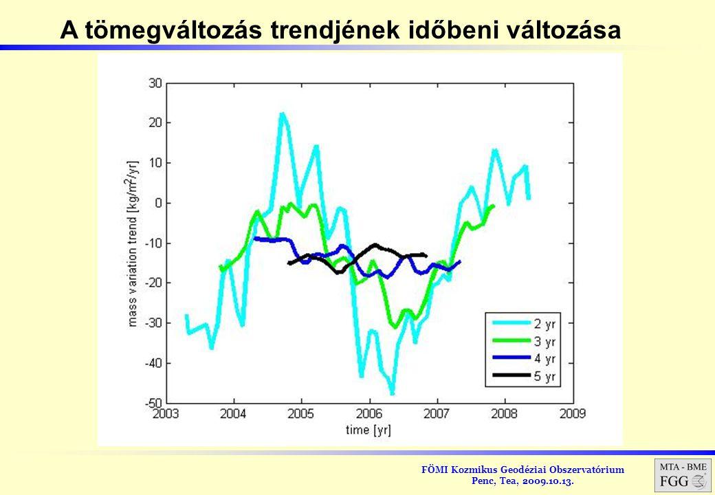 FÖMI Kozmikus Geodéziai Obszervatórium Penc, Tea, 2009.10.13. A tömegváltozás trendjének időbeni változása