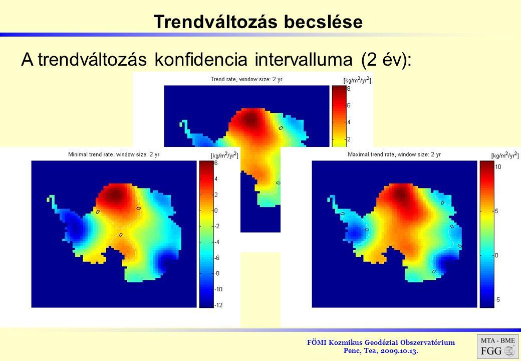 FÖMI Kozmikus Geodéziai Obszervatórium Penc, Tea, 2009.10.13. A trendváltozás konfidencia intervalluma (2 év): Trendváltozás becslése