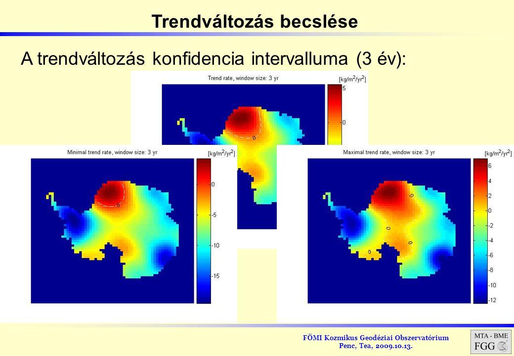 FÖMI Kozmikus Geodéziai Obszervatórium Penc, Tea, 2009.10.13. Trendváltozás becslése A trendváltozás konfidencia intervalluma (3 év):