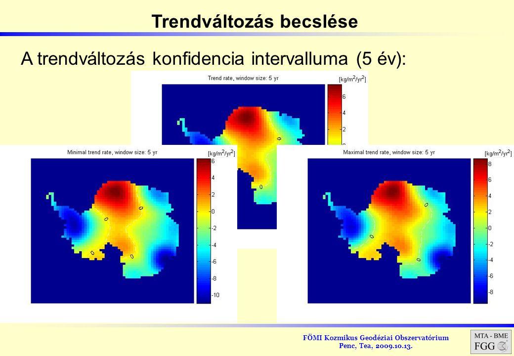 FÖMI Kozmikus Geodéziai Obszervatórium Penc, Tea, 2009.10.13. Trendváltozás becslése A trendváltozás konfidencia intervalluma (5 év):