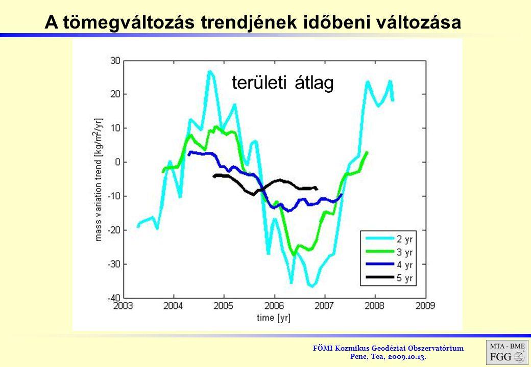 FÖMI Kozmikus Geodéziai Obszervatórium Penc, Tea, 2009.10.13. teszt pontterületi átlag A tömegváltozás trendjének időbeni változása