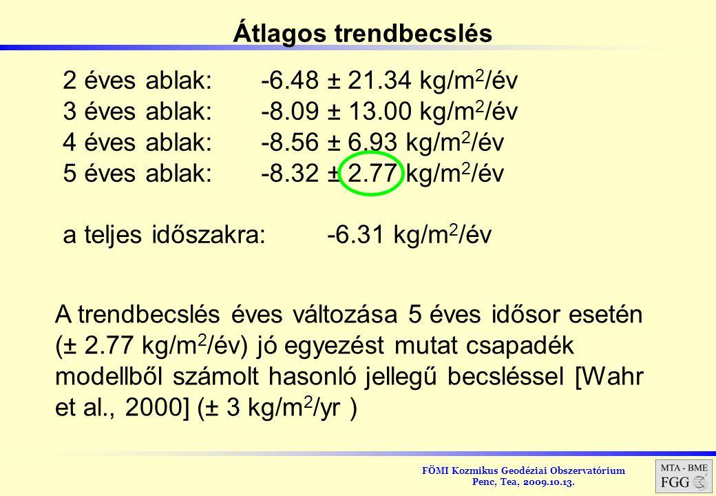 FÖMI Kozmikus Geodéziai Obszervatórium Penc, Tea, 2009.10.13. Átlagos trendbecslés 2 éves ablak:-6.48 ± 21.34 kg/m 2 /év 3 éves ablak:-8.09 ± 13.00 kg