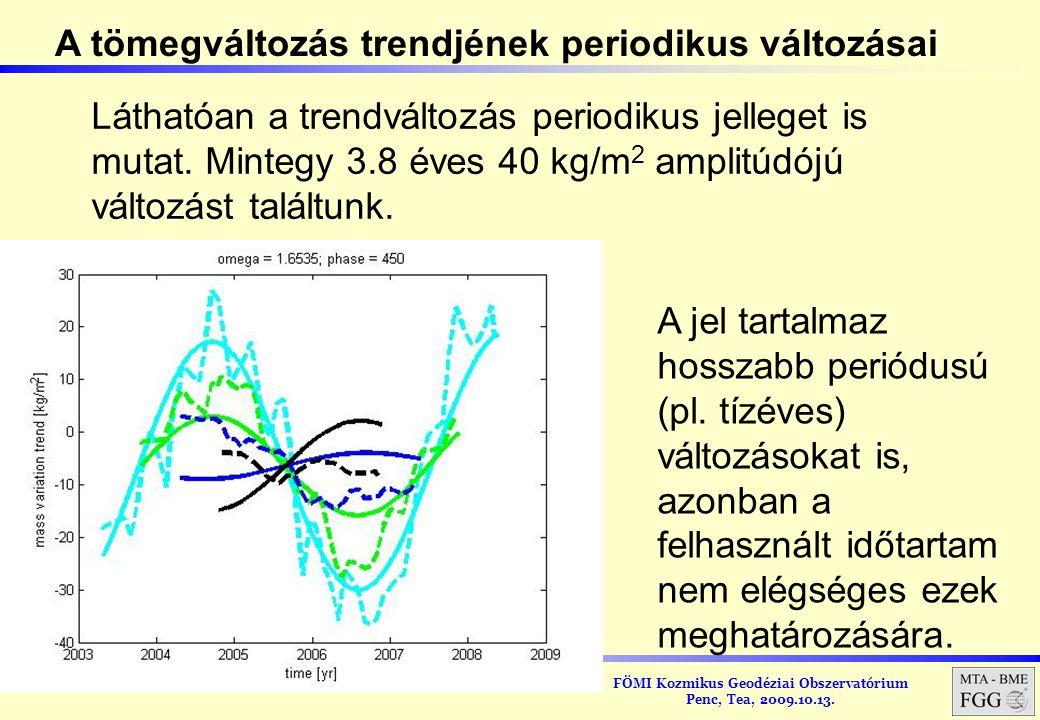 FÖMI Kozmikus Geodéziai Obszervatórium Penc, Tea, 2009.10.13. Láthatóan a trendváltozás periodikus jelleget is mutat. Mintegy 3.8 éves 40 kg/m 2 ampli