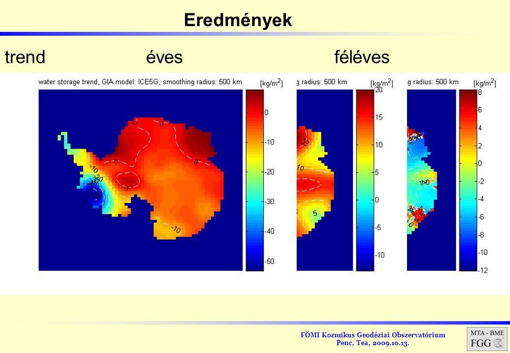 FÖMI Kozmikus Geodéziai Obszervatórium Penc, Tea, 2009.10.13. Eredmények trendévesféléves