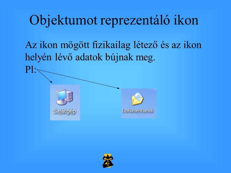 Objektumot reprezentáló ikon Az ikon mögött fizikailag létező és az ikon helyén lévő adatok bújnak meg. Pl:
