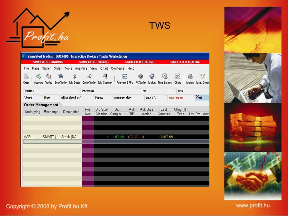 TWS CHART