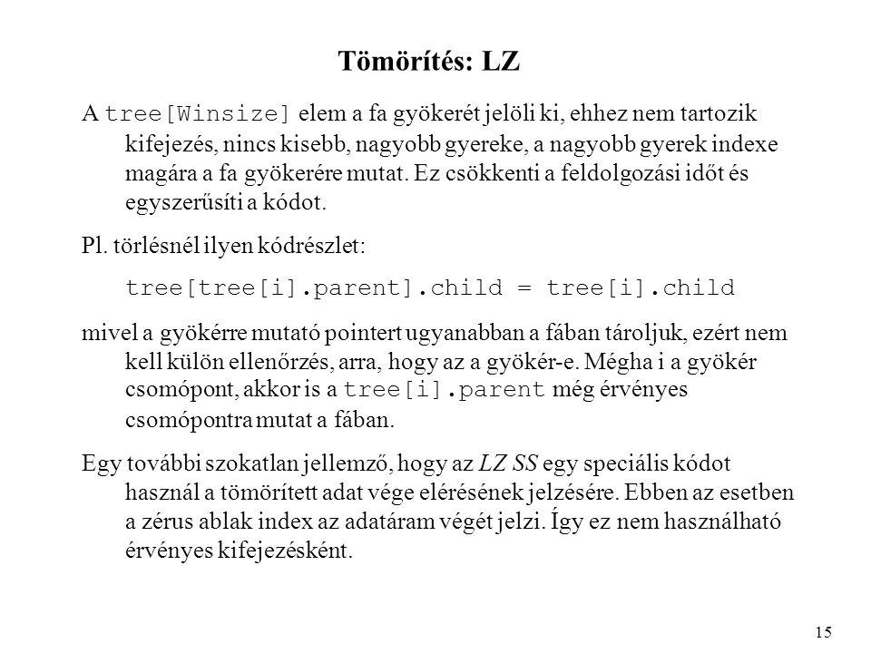 Tömörítés: LZ A tree[Winsize] elem a fa gyökerét jelöli ki, ehhez nem tartozik kifejezés, nincs kisebb, nagyobb gyereke, a nagyobb gyerek indexe magára a fa gyökerére mutat.