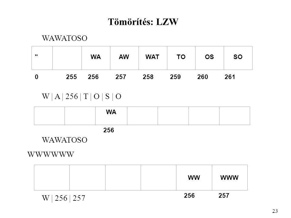 Tömörítés: LZW WAWATOSO W | A | 256 | T | O | S | O WAWATOSO WWWWWW W | 256 | 257 23 0255256257258259260261 WAAWWATTOOSSO 256 WA 256257 WWWWW