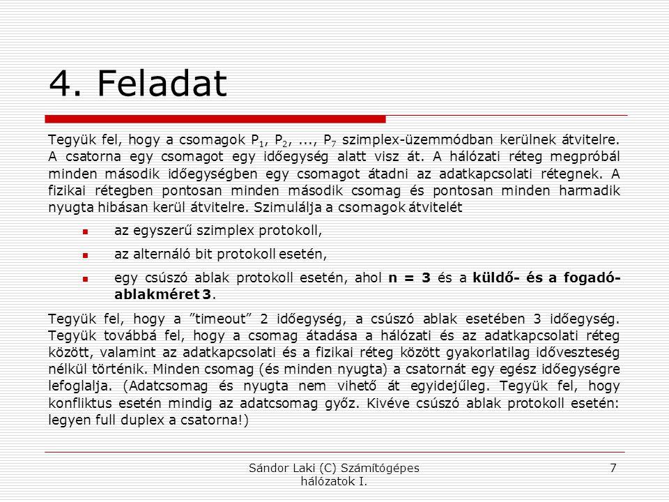 4. Feladat Sándor Laki (C) Számítógépes hálózatok I. 7 Tegyük fel, hogy a csomagok P 1, P 2,..., P 7 szimplex-üzemmódban kerülnek átvitelre. A csatorn