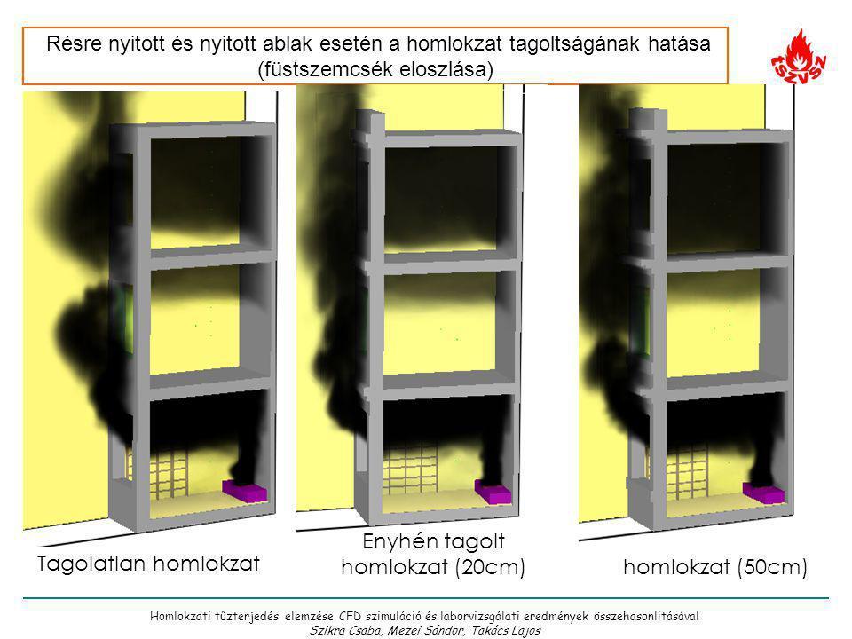 Résre nyitott és nyitott ablak esetén a homlokzat tagoltságának hatása (hőmérséklet-eloszlás) Homlokzati tűzterjedés elemzése CFD szimuláció és laborvizsgálati eredmények összehasonlításával Szikra Csaba, Mezei Sándor, Takács Lajos Tagolatlan homlokzat Erősen tagolt homlokzat (50cm) Enyhén tagolt homlokzat (20cm)